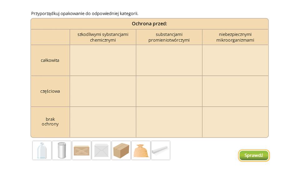 Aplikacja interaktywna wformie tabeli. Wgórnym wierszu napis Ochrona przed itrzy kolumny opisane, licząc kolejno od lewej, jako: Szkodliwymi substancjami chemicznymi, Substancjami promieniotwórczymi oraz Niebezpiecznymi mikroorganizmami. Poniżej Trzy rzędy komórek opisane zlewej strony, licząc od góry, jako: Całkowita, Częściowa iBrak Ochrony. Łącznie dziewięć pustych pól. Pod tabelą siedem małych ilustracji przedstawiających różne sposoby opakowywania żywności itowarów. Licząc od lewej są to: opakowania szczelne szklane, opakowania szczelne metalowe, opakowania szczelne drewniane, papier, karton, tkanina ifolia. Zadaniem użytkownika jest przeciągnięcie każdej miniatury do odpowiedniego wiersza we wszystkich trzech kolumnach isprawdzenie poprawności wyboru poprzez naciśnięcie przycisku Sprawdź wprawym dolnym rogu. Ćwiczenie nie zostaje uznane za poprawnie zaliczone, dopóki wszystkie opakowania nie zostaną właściwie przyporządkowane we wszystkich trzech kategoriach.