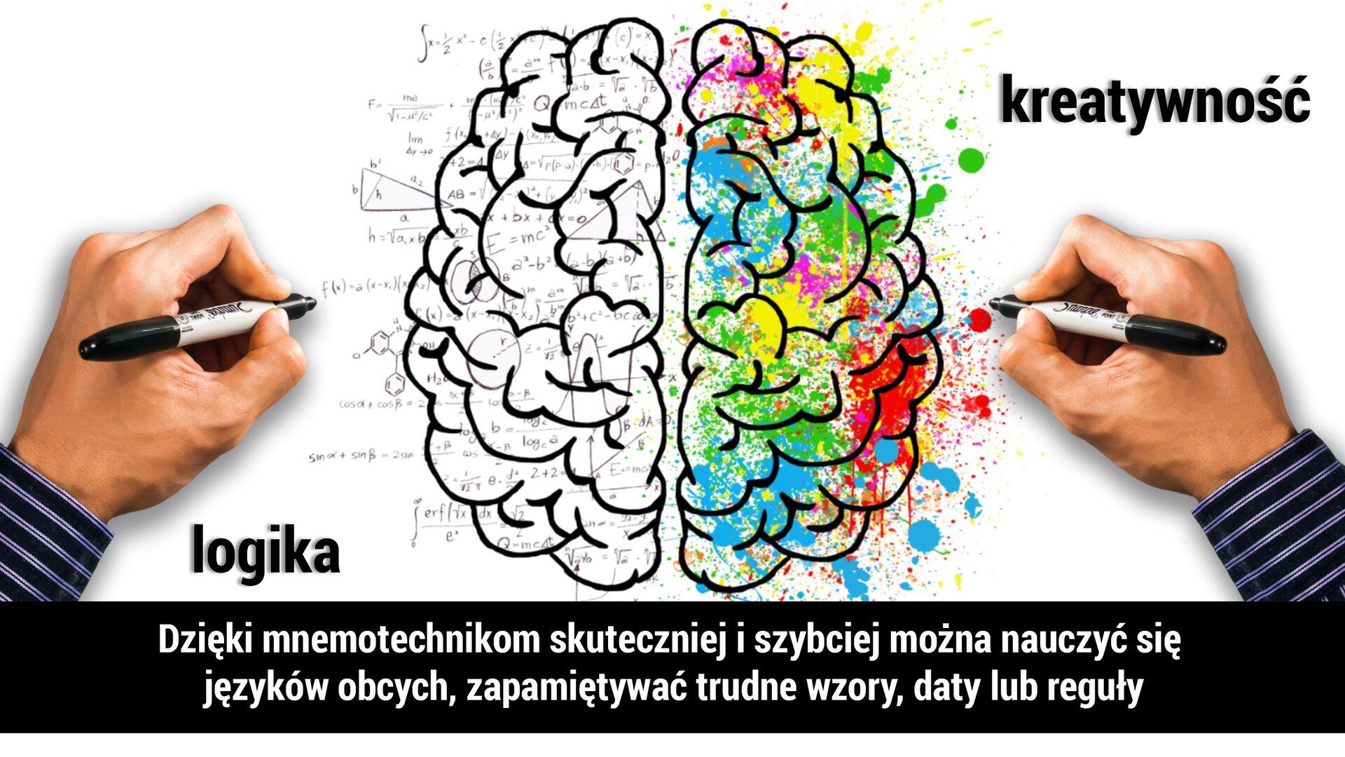 """Na ekranie wyświetla się zdjęcie: na białym tle zostały przedstawione dwie półkule mózgu. Po bokach ilustracji widać dłonie zmankietami pasiastej koszuli. Wkażdej zdłoni widać czarny pisak wbiało-czarnej oprawie. Lewy pisak jest skierowany na półkulę mózgu, na której są przedstawione wzory icyfry. Lewa półkula mózgu jest odpowiedzialna za logiczne myślenie. Druga półkula mózgowa znajduje się na tle różnobarwnych plam. Prawa półkula odpowiedzialna jest za kreatywne myślenie. Pod spodem na czarnym tle znajduje się napis: """"Dzięki mnemotechnikom skuteczniej iszybciej można nauczyć się języków obcych, zapamiętywać trudne wzory, daty lub reguły""""."""