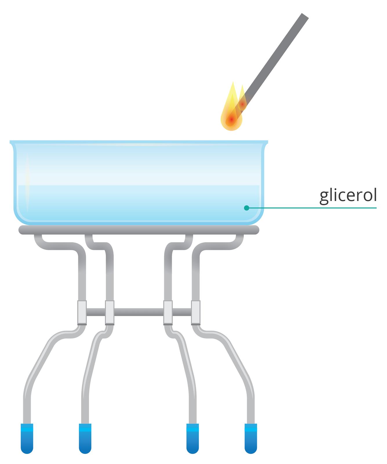 Schemat spalania glicerolu