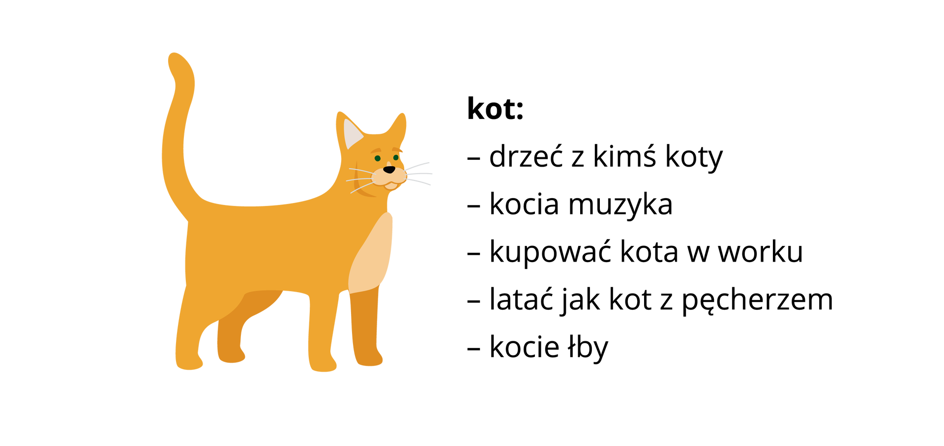 kot ilustracja Źródło: Shutterstock, tylko do użytku edukacyjnego na epodreczniki.pl.