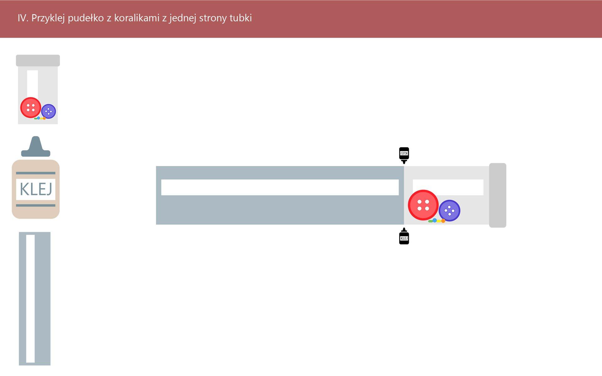 """Ilustracja przedstawia instrukcję wykonania własnego kalejdoskopu. Na górze grafiki znajduje się ramka znapisem """"IV. Przyklej pudełko zkoralikami zjednej strony tubki"""". Poniżej umieszczone są ikonki ukazujące: pudełko po farbce zguzikami ikoralikami, klej, tuba oraz obrazek demonstrujący sposób zamontowania pudełka do tuby."""