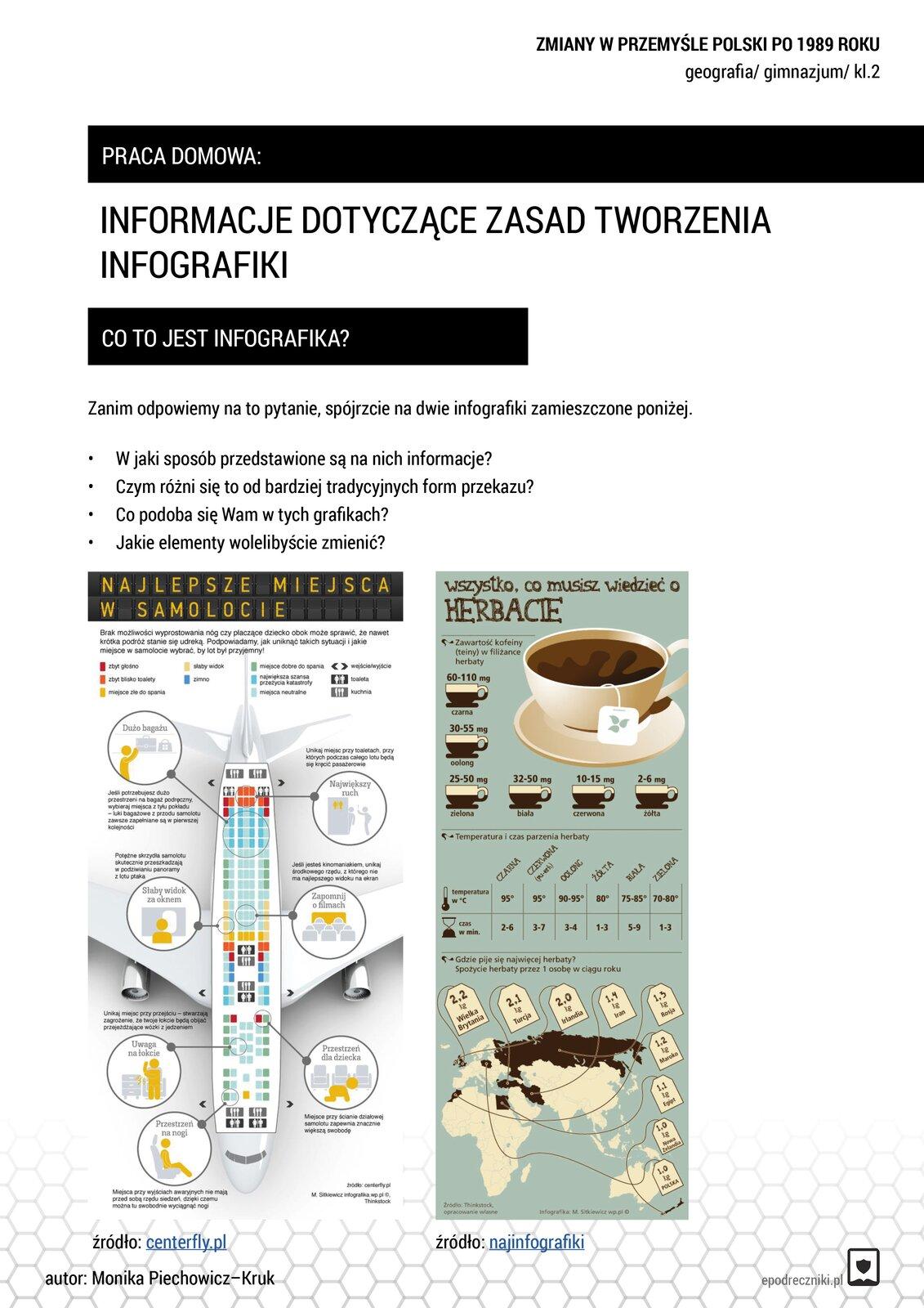 Arkusz zawiera informacje jak tworzyć infografiki.