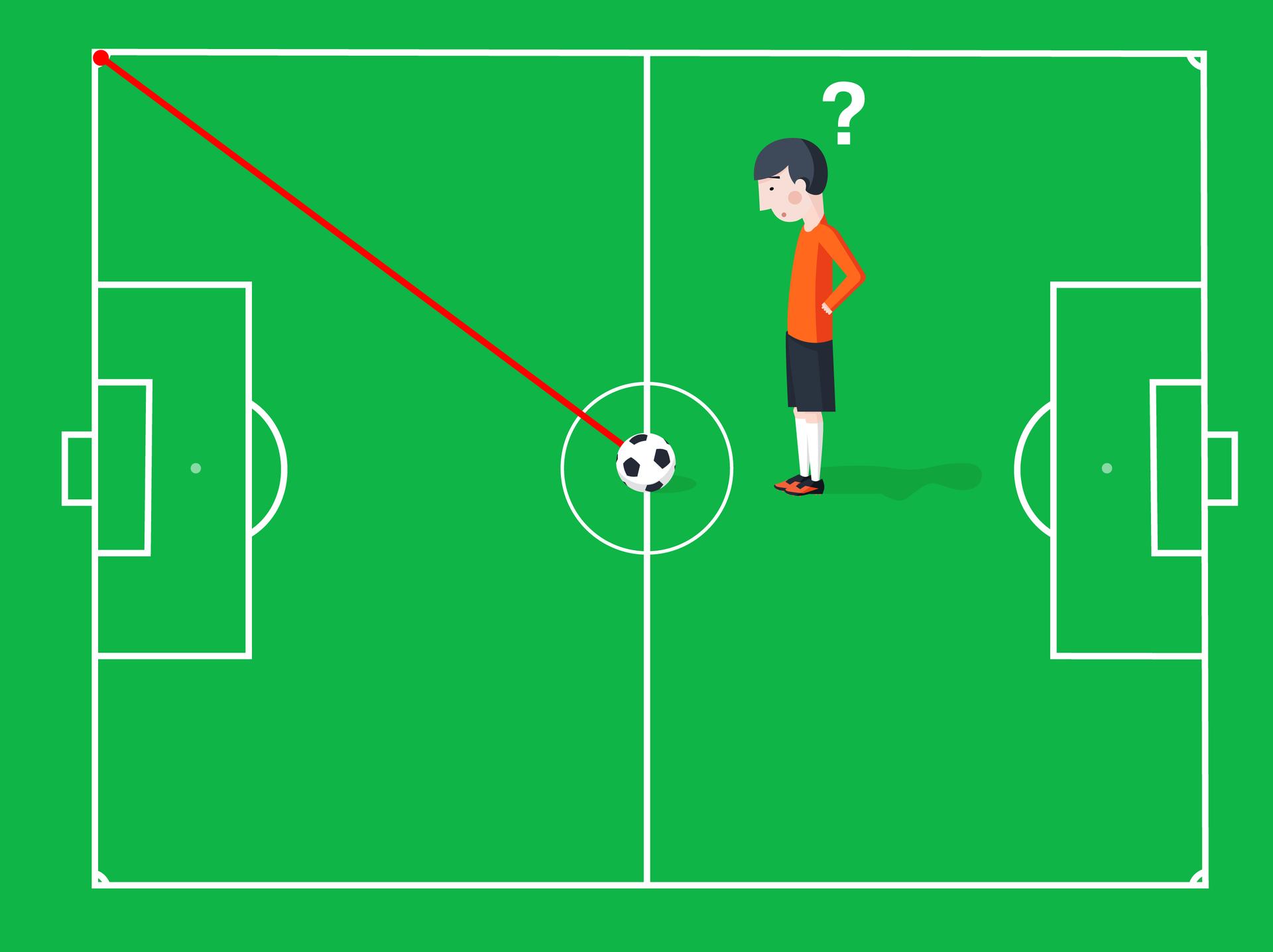 Ilustracja przedstawia boisko piłkarskie. Rzut zgóry. Boisko zielone zzaznaczonymi białymi liniami bocznymi ibramkowymi. Po środku, wpunkcie środkowym boiska, narysowano piłkę do gry wpiłkę nożną. Obok piłki stoi chłopiec. Czerwona koszulka zdługim rękawem, czarne spodenki, czerwono-czarne buty. Włosy czarne. Przy głowie chłopca narysowano biały znak zapytania. Od leżącej koło niego piłki, do lewego górnego narożnika poprowadzona została czerwona linia.