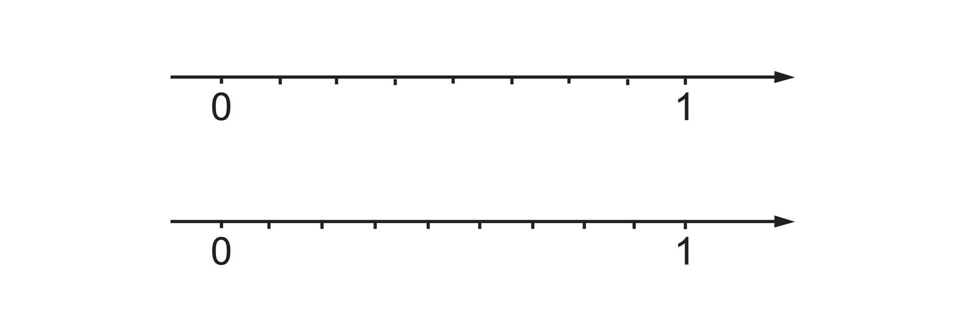 Rysunek dwóch osi liczbowych zzaznaczonymi punktami 0 i1. Na pierwszej osi odcinek jednostkowy podzielony na osiem równych części. Na drugiej osi odcinek jednostkowy podzielony na dziewięć równych części.