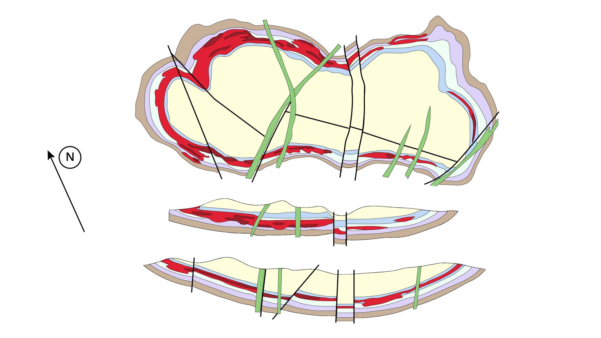 Schemat przedstawia złoża miedzi wkopalni Udokan wRosji. Zaprezentowano trzy warstwy jedna nad drugą. Najgłębsza jest warstwa na samej górze ilustracji. Na przekroju znajdują się biegnące pionowo linie - wkierunku północno-wschodnim.