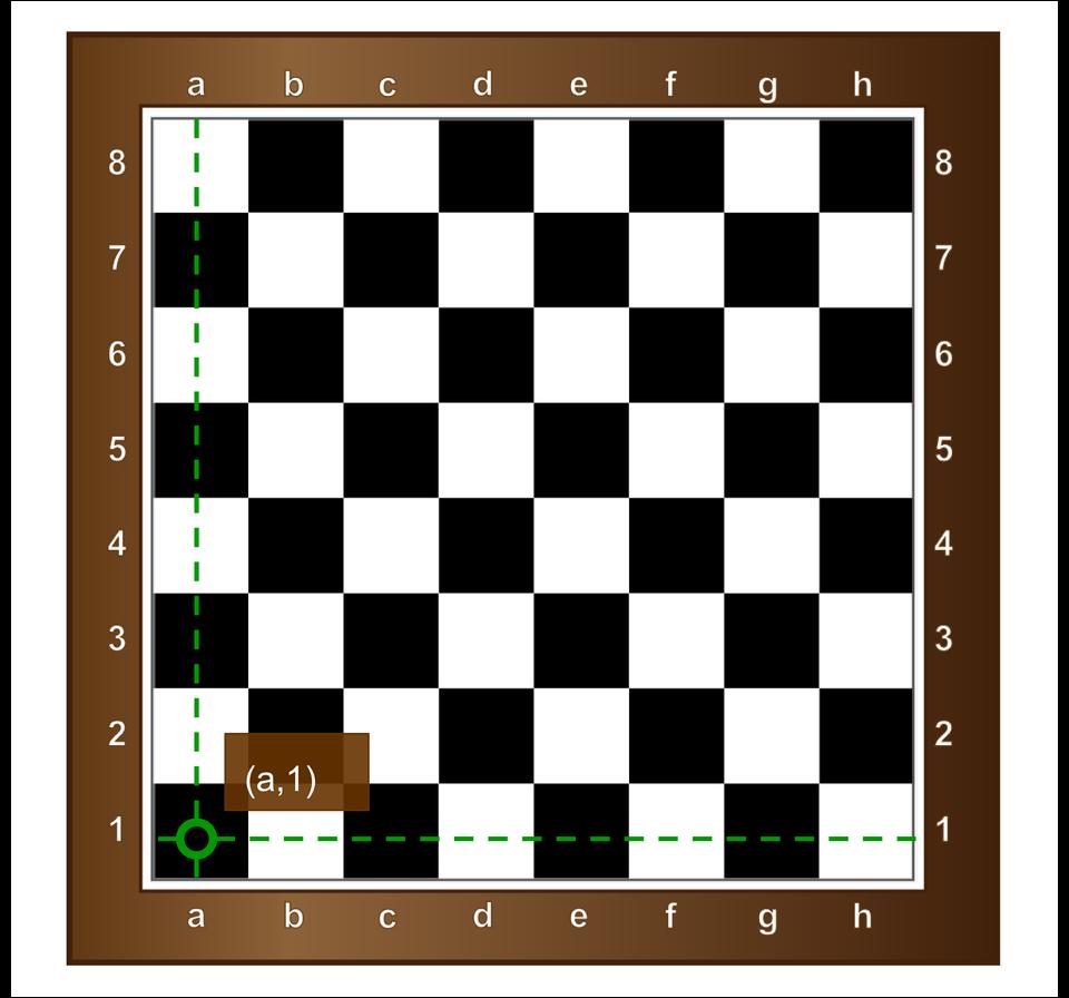 Animacja pokazuje planszę szachów. Dowolnie zmieniając położenie punktu na planszy należy odczytać współrzędne tego punktu.