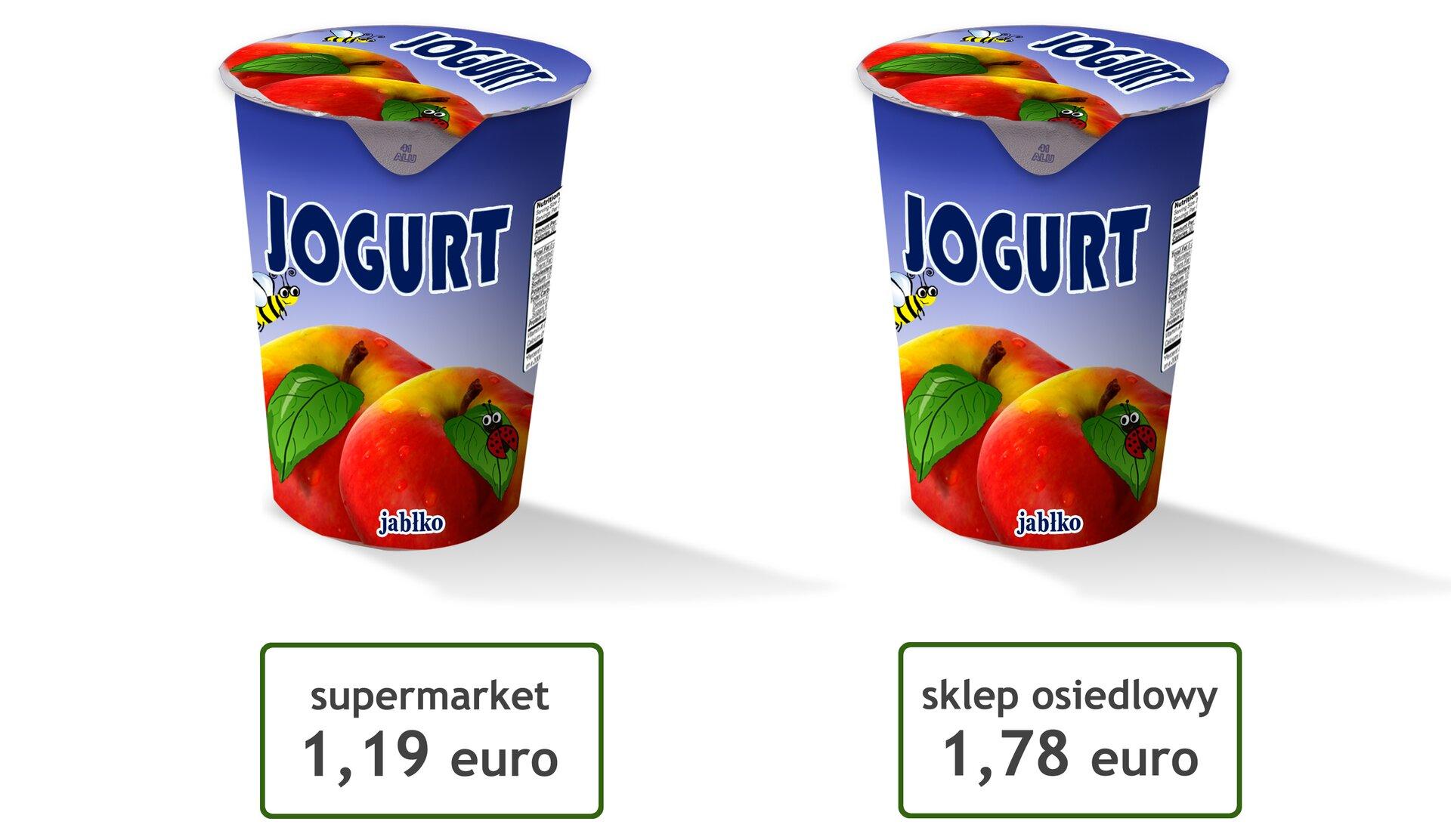 Rysunek dwóch jednakowych pojemników zjogurtem. Cena pierwszego 1,19 euro. Cena drugiego 1,78 euro.