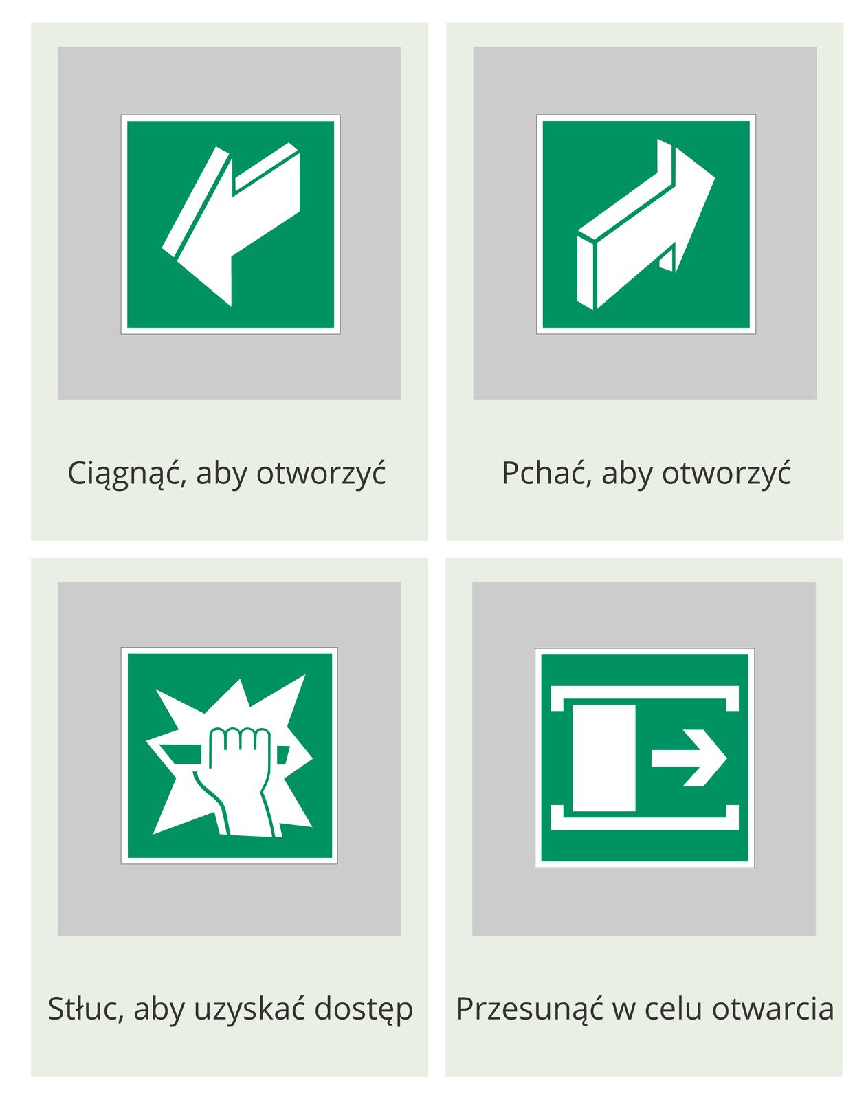 Ilustracja zawiera zestawienie czterech znaków ewakuacyjnych ustawionych pojedynczo wdwóch wierszach idwóch kolumnach. Znaki są podpisane, akażdy ma postać kwadratu zzielonym tłem ibiałymi nadrukami. Wpierwszym rzędzie znajdują się piktogramy umieszczane przy drzwiach ewakuacyjnych ipożarowych oznaczające kierunki ich otwierania. Mają one formę strzałek przedstawionych wrzucie ukośnym (a więc nieco zboku, zefektem trójwymiarowości). Strzałka skierowana wlewy dolny róg ma podpis Ciągnąć aby otworzyć, askierowana wprawy górny róg nosi podpis Pchać aby otworzyć. Wdrugim wierszu zlewej strony piktogram przedstawia dłoń trzymającą podłużny przedmiot na tle białej dziury oposzarpanych kształtach ipodpisany jest Stłuc aby uzyskać dostęp. Ostatni piktogram przedstawia biały prostokąt zodchodzącą od niego strzałką wskazującą wprawo, augóry iudołu tego obrazka znajdują się białe poziome pasy. Podpis głosi: Przesunąć wcelu otwarcia.