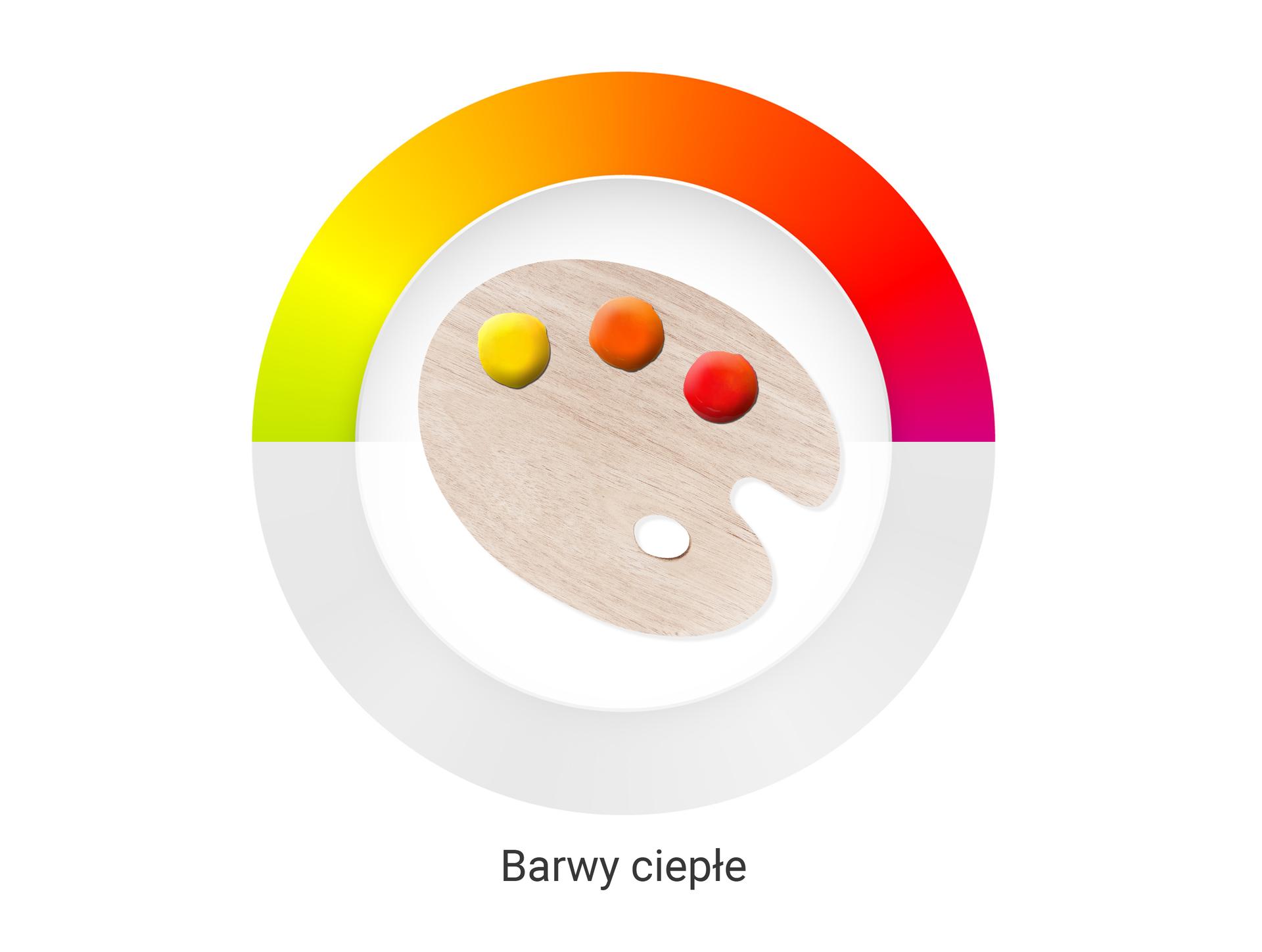 Ilustracja przedstawia koło barw ze wskazaniem na ciepłe barwy. Wśrodku koła widoczna jest paletka zkolorami takimi jak: żółty, pomarańczowy iczerwony. Na kole zamieszczone są różne odcienie tych kolorów.