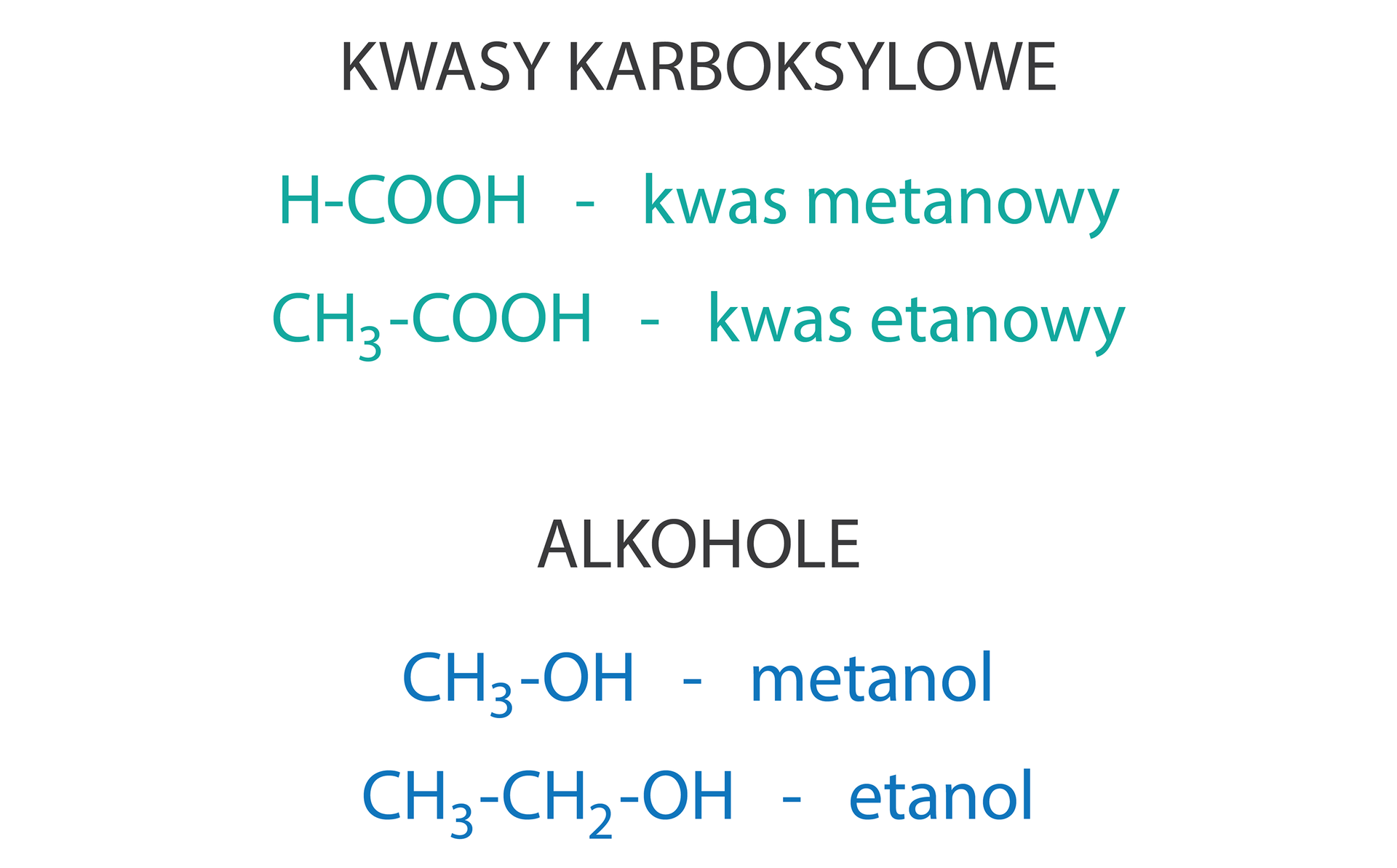 Budowa kwasów karboksylowych ialkoholi