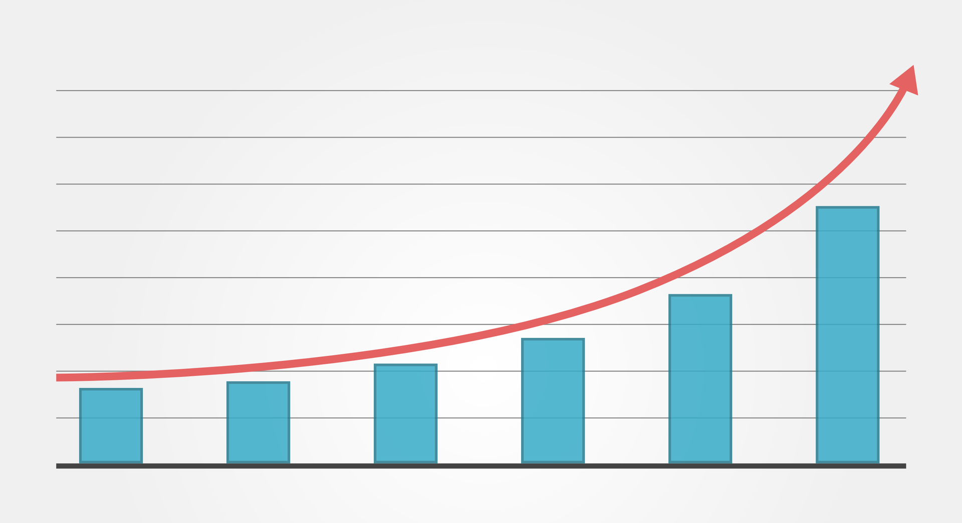 Ruch jednostajnie przyspieszonyIlustracja przedstawia wykres kolumnowy. Tło jasne. Na dole czarna, pozioma linia. Wzdłuż linii umieszczono sześć kolumn. Kolumny niebieskie, prostokątne. Wszystkie mają taką samą długość krótszego boku. Kolumny od najniższej do najwyższej (według dłuższego boku). Nad wszystkimi kolumnami poprowadzono wznoszącą się, czerwoną strzałkę. Grot zwrócony do prawego, górnego rogu ilustracji.