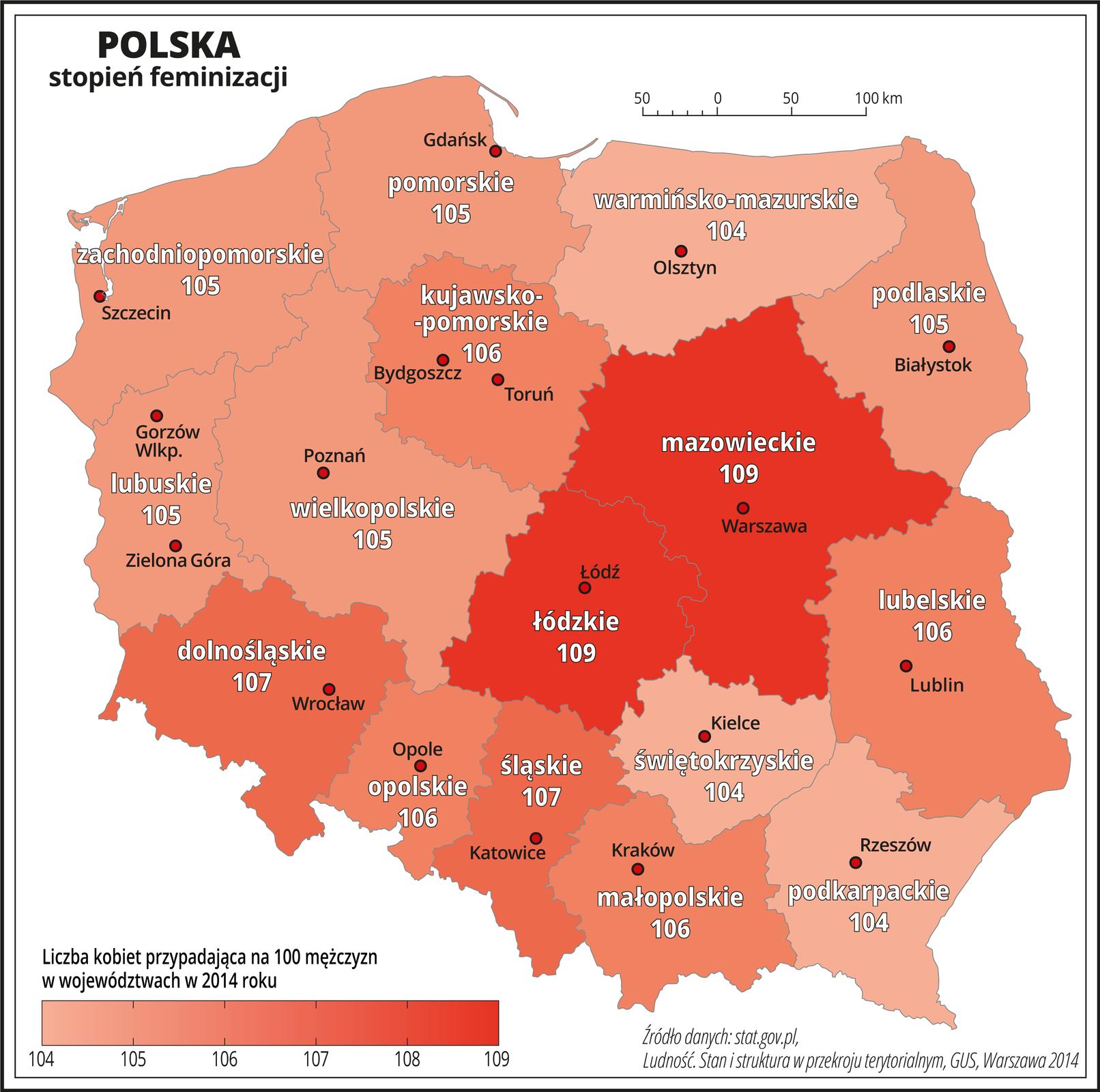 Ilustracja przedstawia mapę Polski zpodziałem na województwa. Na mapie przedstawiono stopień feminizacji. Dla zobrazowania zjawiska użyto odcieni koloru pomarańczowego – im jaśniejszy kolor tym stopień feminizacji mniejszy. Dodatkowo pod nazwami województw opisanymi na mapie umieszczono liczbę kobiet przypadającą na stu mężczyzn (od stu czterech wwojewództwie warmińsko-mazurskim, podkarpackim iświętokrzyskim do stu dziewięciu wwojewództwie mazowieckim iłódzkim). Czerwonymi kropkami zaznaczono miasta wojewódzkie. Po lewej stronie mapy na dole wlegendzie umieszczono objaśnienie kolorów użytych na mapie.