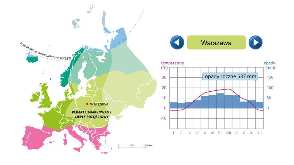 Typy klimatu wEuropie