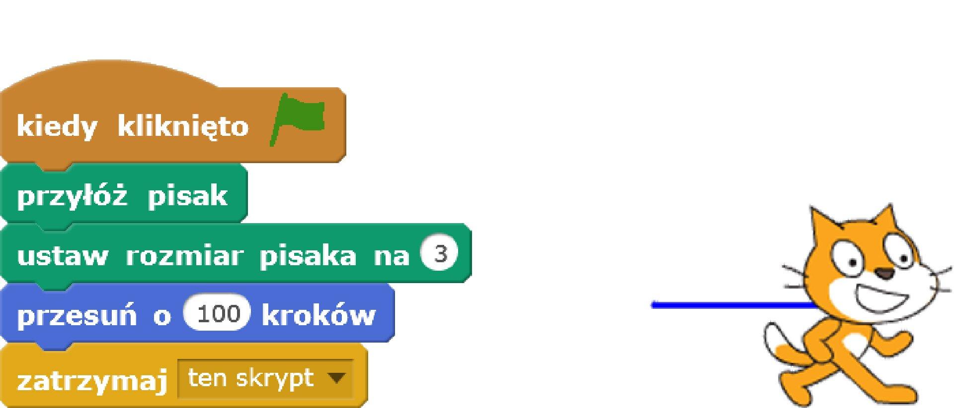 Skrypt realizujący przesunięcie duszka inarysowanie poziomej linii po kliknięciu zielonej flagi