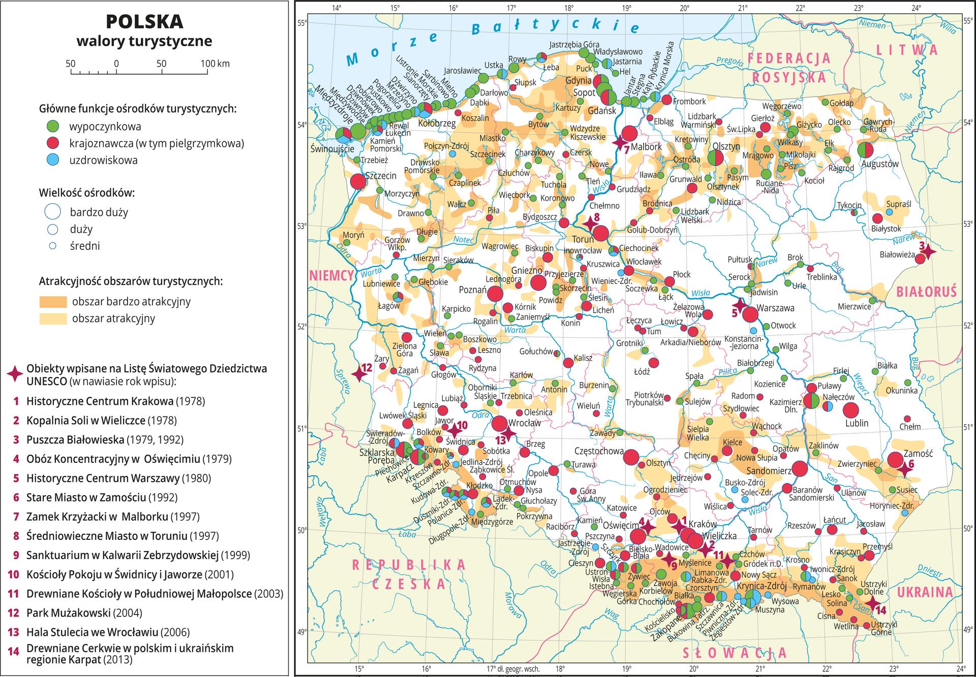 Ilustracja przedstawia mapę Polski. Na mapie przedstawiono walory turystyczne. Główne ośrodki turystyczne podzielono na wypoczynkowe, krajoznawcze iuzdrowiskowe iprzedstawiono wpostaci kół wkolorze zielonym, czerwonym iniebieskim. Nad morzem, nad jeziorami iwgórach oznaczono ośrodki turystyczne. Część znich pełni jednocześnie kilka funkcji, więc sygnatury kół, którymi je oznaczono są wróżnych kolorach. Wielkość ośrodków zróżnicowano wielkością sygnatur. Największe oznaczono dużymi kółkami isą to głównie miasta wojewódzkie, ale również popularne miejscowości wypoczynkowe wgórach inad morzem jak Karpacz, Zakopane, Kołobrzeg czy Świnoujście. Wpozostałych rejonach czerwonym kółkiem oznaczono ośrodki krajoznawcze. Na mapie kolorem pomarańczowym oznaczono atrakcyjność obszarów turystycznych. Obszary atrakcyjne występują na pojezierzach, na Wyżynie Małopolskiej iwgórach. Na mapie oznaczono sygnaturą znumerem obiekty wpisane na Listę Światowego Dziedzictwa UNESCO. Ich nazwy wraz zrokiem wpisu na listę opisano wlegendzie mapy. Na mapie przedstawiono południki irównoleżniki. Dookoła mapy wramce opisano współrzędne geograficzne co jeden stopień. Wlegendzie zlewej strony mapy opisano znaki użyte na mapie.