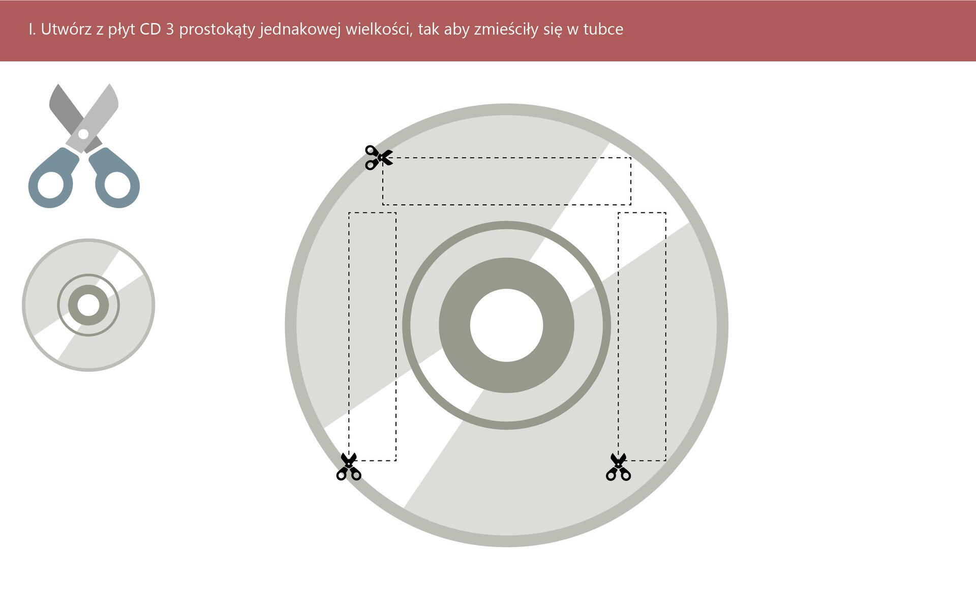 """Ilustracja przedstawia instrukcję wykonania własnego kalejdoskopu. Na górze grafiki znajduje się ramka znapisem """"I. Utwórz zpłyt CD 3 prostokąty jednakowej wielkości, tak aby zmieściły się wtubce"""". Poniżej umieszczone są ikonki ukazujące: nożyczki, płytę CD oraz duża płytę CD, na której zaznaczone są trzy prostokąty do wycięcia."""
