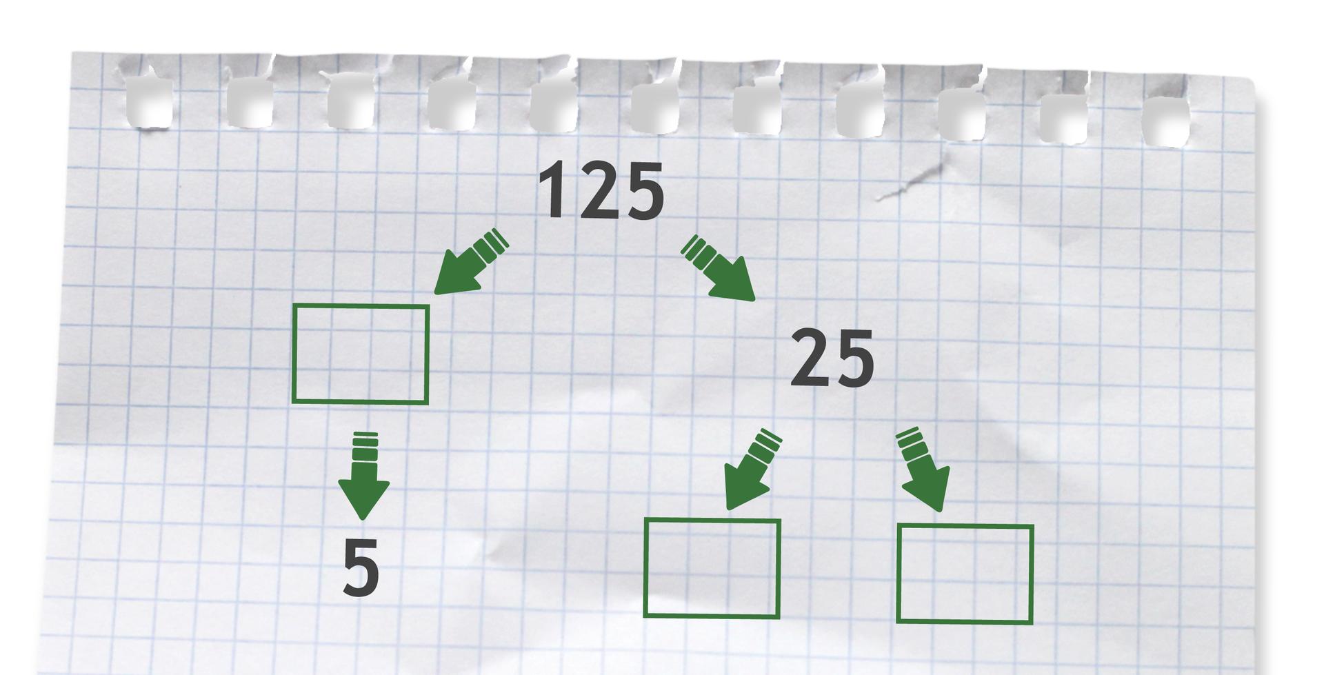 Rysunek drzewka do rozłożenia liczby 125 na czynniki pierwsze.