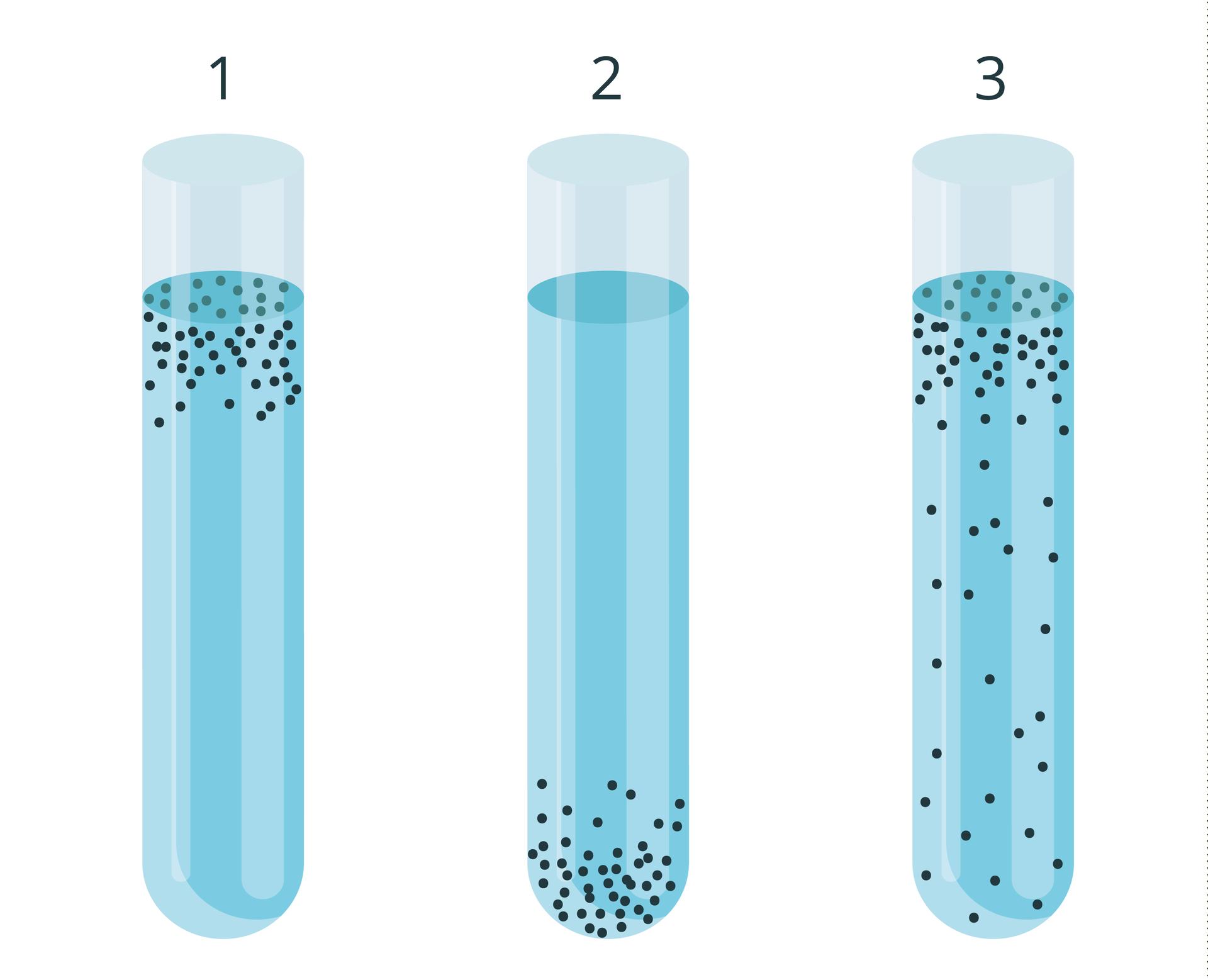 Ilustracja przedstawia trzy jasno szare naczynia laboratoryjne, czyli próbówki. Znajduje się wnich błękitny płyn iczarne kropki, oznaczające bakterie. Próbówki maja numery od jeden do trzech. Wpierwszej bakterie są skupione ugóry. Wdrugiej bakterie znajdują się na dole próbówki. Wtrzeciej próbówce bakterie są rozmieszczone wcałym płynie, jednak większość skupia się pod powierzchnią.