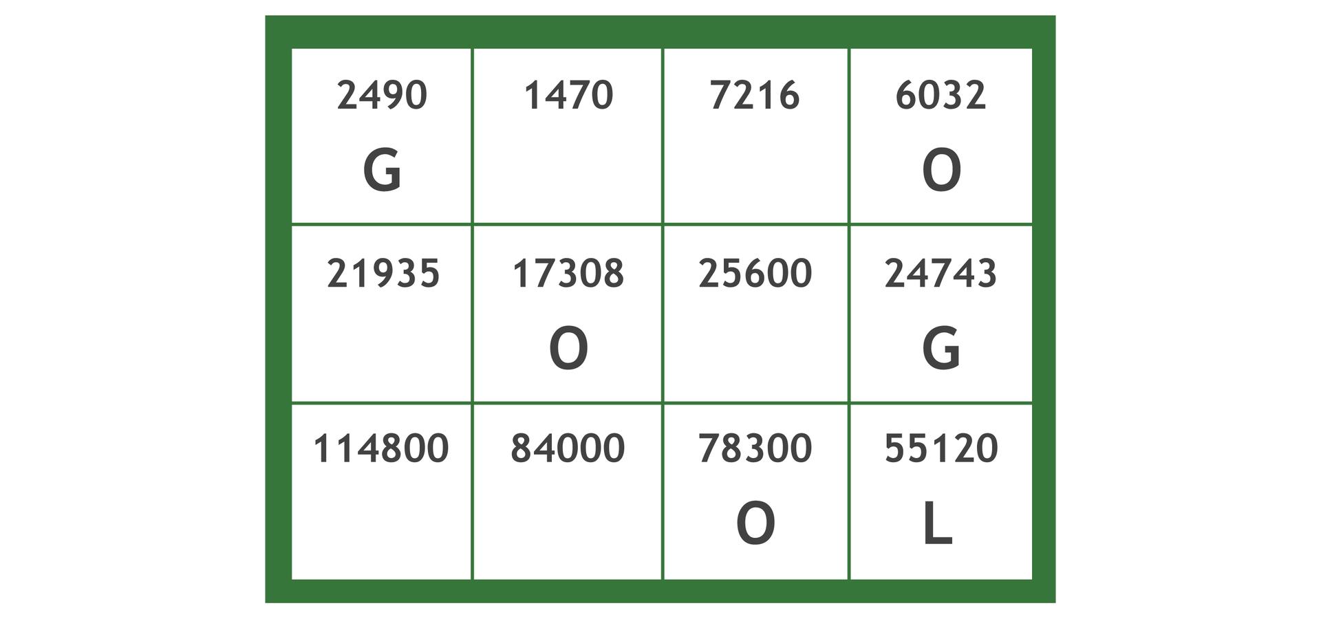 Tabela zhasłem: GOOGOL. Rozwiązanie zadania.