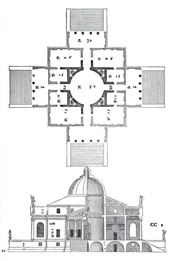 Villa Capra (Villa Rotonda), rzut iprzekrój poprzeczny budowli, 1570 Villa Capra (Villa Rotonda), rzut iprzekrój poprzeczny budowli, 1570 Źródło: domena publiczna.