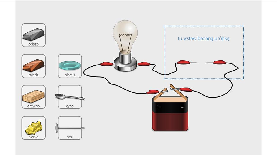 Na ilustracji po prawej stronie umieszczono: żelazo, miedź, drewno, siarkę, wapń, cynę, plastik. Po lewej znajduje się duża żarówka podłączona do baterii. Aby zamknąć obwód między żarówką abaterią, należy umieścić wmiejscu zamykającym obwód jedną zdostępnych substancji. Miejsce to oznaczono dużym prostokątem. Jeśli dana substancja przewodzi prąd, zarówka zacznie się świecić.