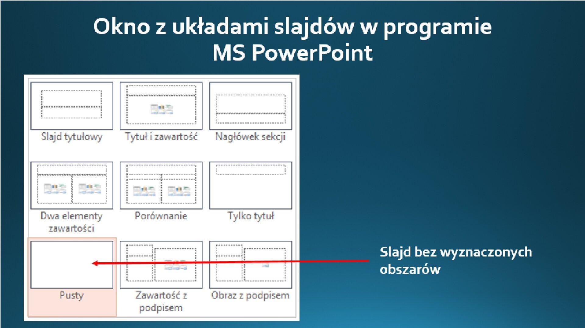 Zrzut okna zukładami slajdów wprogramie MS PowerPoint