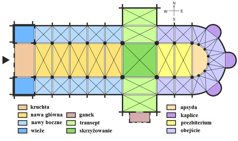 Przykładowy plan katedry–podstawowe elementy Przykładowy plan katedry–podstawowe elementy Źródło: licencja: CC BY-SA 3.0.