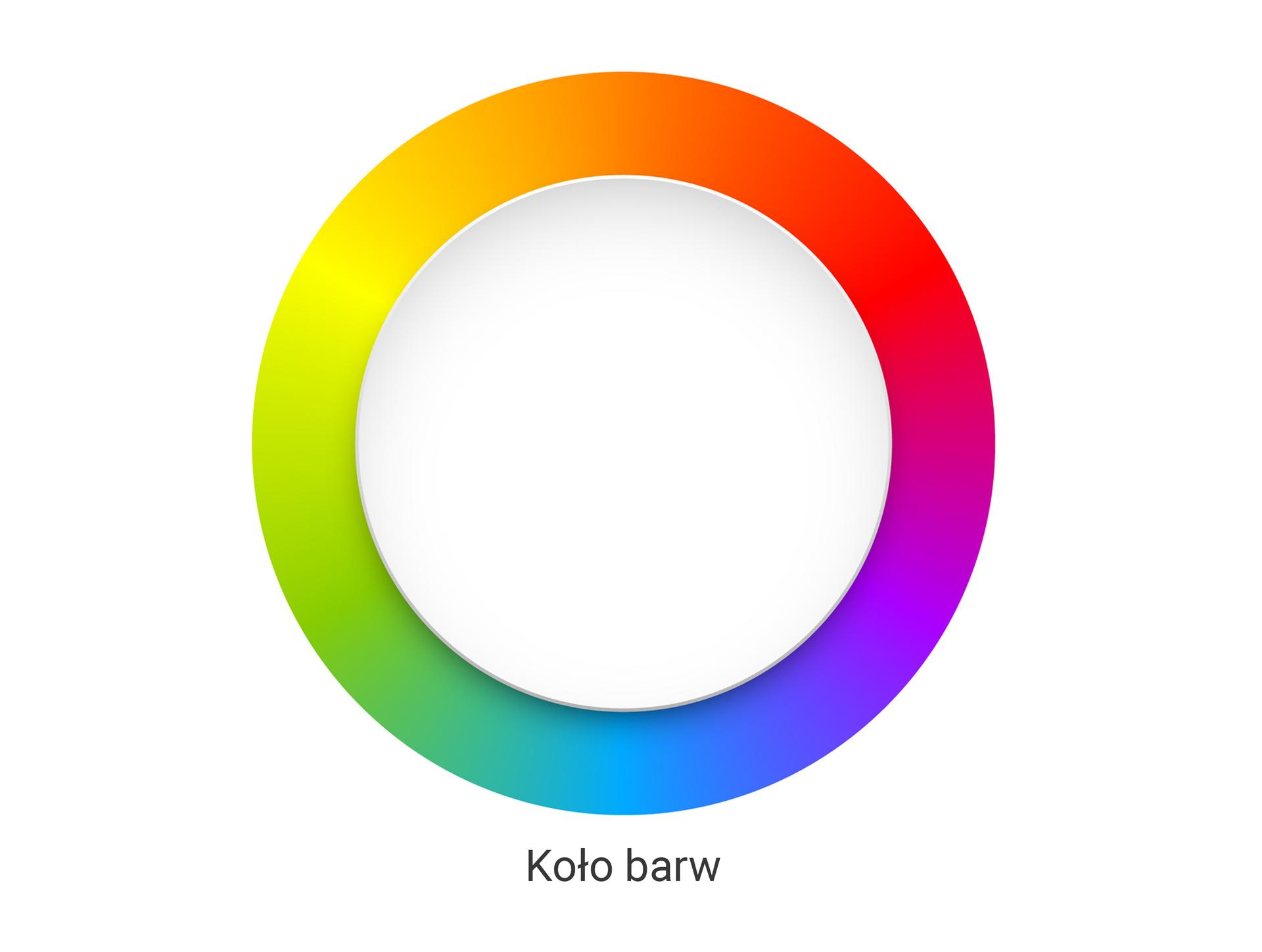 Ilustracja przedstawia koło barw. Zamieszczone są na nim różne odcienie kolorystyczne.