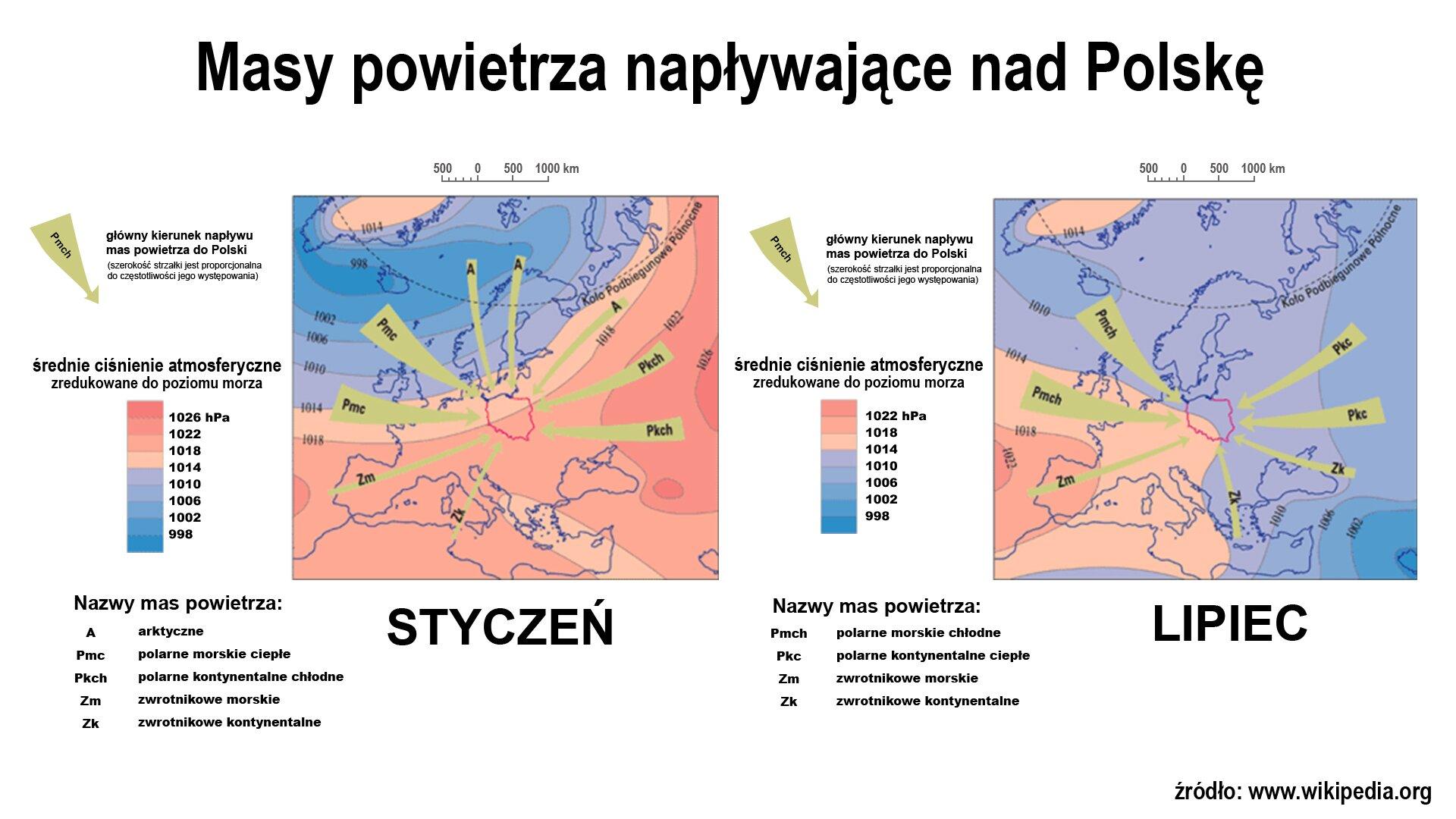 """Ilustracja przedstawia plakat zawierający informacje dotyczące klimatu wPolsce. Plakat podzielony jest pionową linią na dwie równe części. Prawa część zatytułowana """" REGIONY KLIMATYCZNE WPOLSCE"""" pokazuje zaznaczone różnymi kolorami na mapie Polski regiony klimatyczne. Poniżej mapy znajdują się dwie legendy opisujące mapę. Pierwsza informuje, że ciągła linia czerwona na mapie określa granice regionów, ciągła linia wkolorze szaroniebieskim określa granice subregionów. Poniżej zamieszczona jest druga legenda określająca znaczenie kolorów zatytułowana : """"Klimat kształtowany przez wpływy:"""". Poniżej znajdują się kolorowe prostokąty wkolorach takich jak obszary zaznaczone na mapie. Określają one czynniki wpływające na kształtowanie się klimatu. Według legendy: od jasno niebieskiego do ciemnoniebieskiego – wpływ Morza Bałtyckiego, niebieskoszary ijasno seledynowy – wpływy oceaniczne, kolory od jasnożółtego do jasno pomarańczowego – wpływy kontynentalne, szarozielony – wpływy wyżyn, kolor szary oznacza strefę pomiędzy wpływami oceanicznymi ikontynentalnymi. Prawa część plakatu zatytułowana jest """"NAPŁYW POWIETRZA"""". Tytuł umieszczony jest pionowo po lewej stronie . Na tej części plakatu umieszczono dwa kwadraty ułożone jeden nad drugim. Na obydwu pokazany jest ten sam fragment mapy przedstawiającej większą część kontynentu europejskiego oraz otaczające akweny. Na mapie różnymi kolorami oznaczono obszary oróżnych wartościach średniego ciśnienia atmosferycznego. Według zamieszczonej po lewej stronie legendy: kolorem niebieskim wróżnych odcieniach zaznaczono obszary oniższym ciśnieniu ( 998hPa -1014hPa ), kolorami wodcieniach od jasnoróżowego do ceglastego zaznaczono obszary owyższym ciśnieniu ( 1018hPa - powyżej 1026hPa). Na mapach wyodrębniono czerwoną linią kontury Polski. Wjej kierunku skierowane są jasno zielone strzałki symbolizujące napływające masy powietrza. Wewnątrz strzałek umieszczono określenia odpowiadające nazwom mas powietrza. Według zamieszczonej zlewej strony le"""