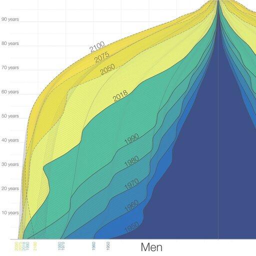 Źródła danych demograficznych