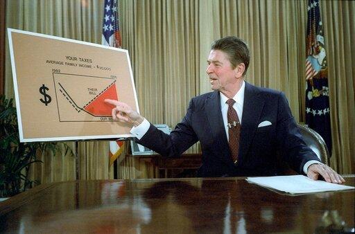 Wolny rynek itradycyjne wartości. Reaganomika ithatcheryzm oraz ich wpływ na rozwój gospodarek zachodnich